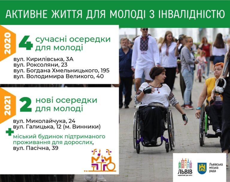 У Львові запрацює ще два «джерельні» осередки для молоді з інвалідністю