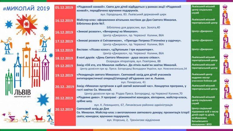До Дня святого Миколая місто організувало чимало заходів. Програма